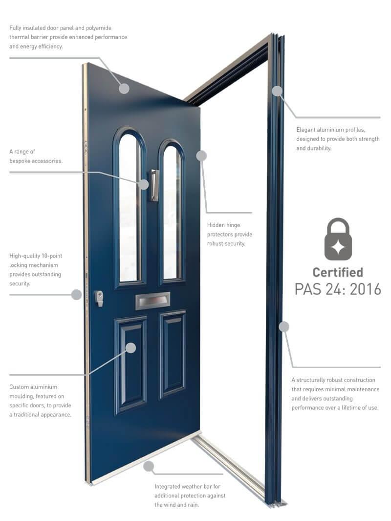 Smart Designer Door